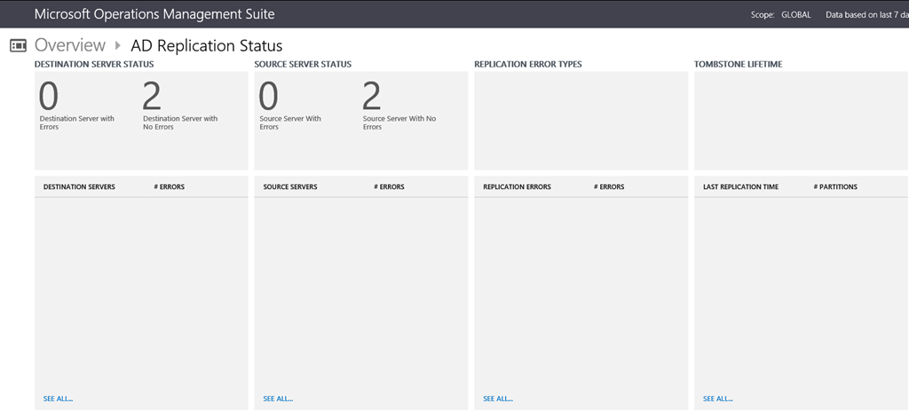 AD Replication Status Solution in Operations Management